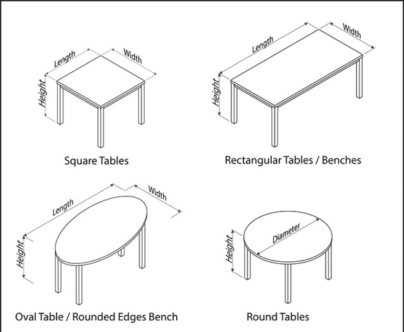 How To Measure Round Table.How To Measure A Room For Furniture Efurniturehouse Com